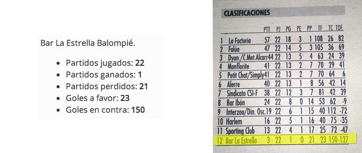 clasificación_estrella copia